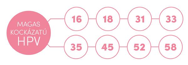 fibroepithelialis papilloma icd 10 kód gyógyszer férgek kezelésére terhes nőknél