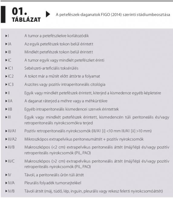 férgek elleni gyógyszerek listája