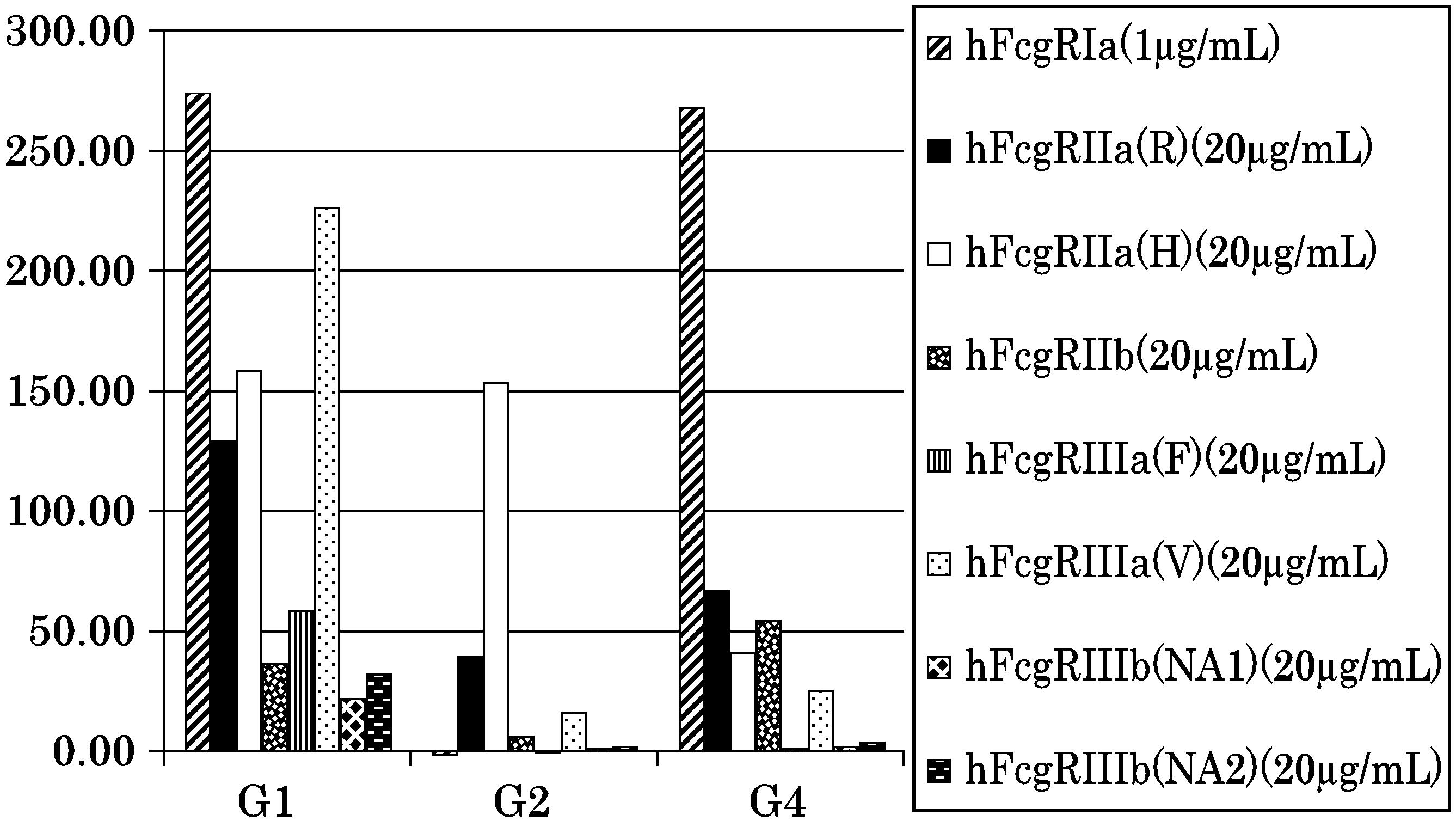 diagnosztikus papillomaviridae