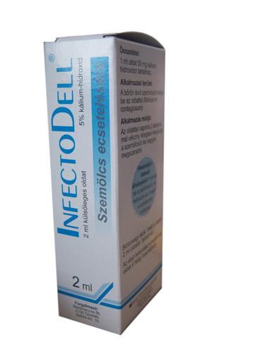 Wartec 15 mg/g krém